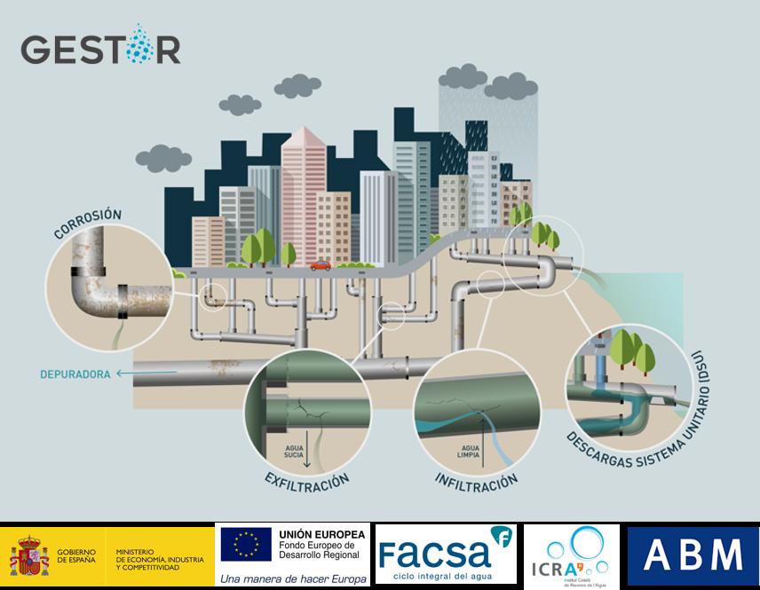 infografia-gestor-facsa-fin-proyecto-innovacion